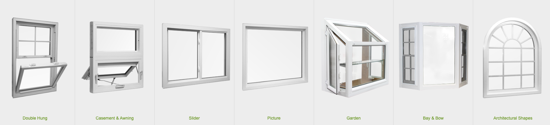 Types of windows listed